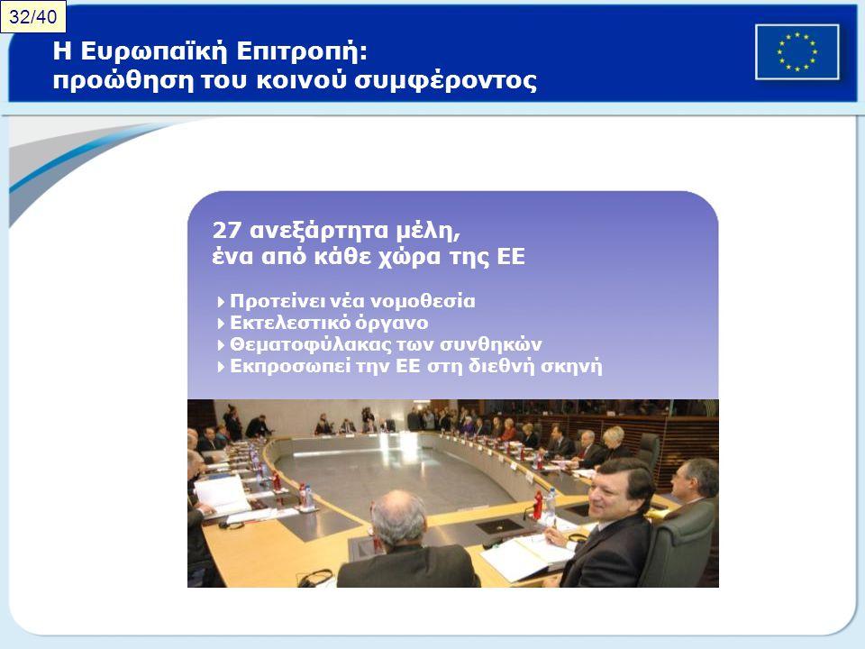 Η Ευρωπαϊκή Επιτροπή: προώθηση του κοινού συμφέροντος 27 ανεξάρτητα μέλη, ένα από κάθε χώρα της ΕΕ  Προτείνει νέα νομοθεσία  Εκτελεστικό όργανο  Θε