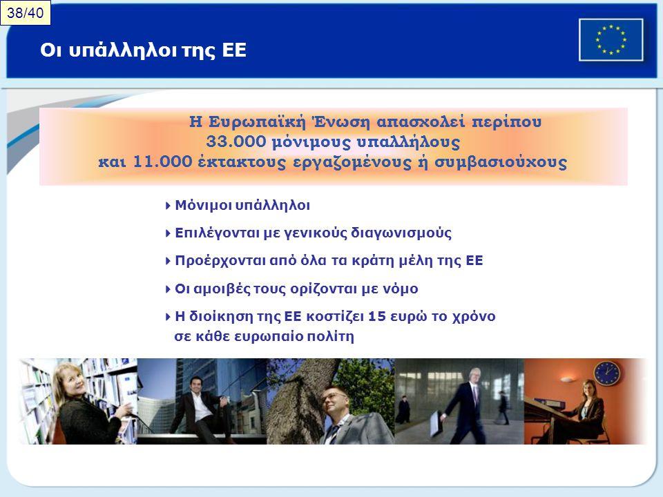 Οι υπάλληλοι της ΕΕ Η Ευρωπαϊκή Ένωση απασχολεί περίπου 33.000 μόνιμους υπαλλήλους και 11.000 έκτακτους εργαζομένους ή συμβασιούχους  Μόνιμοι υπάλληλ