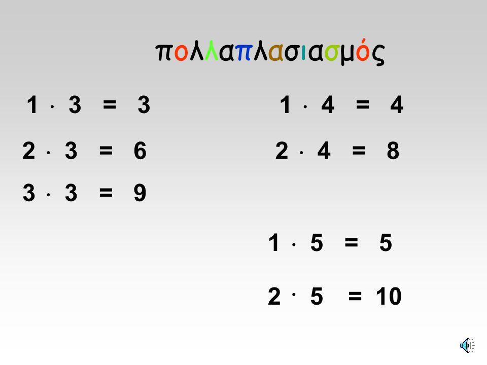 1  1=1 πολλαπλασιασμόςπολλαπλασιασμός 2  1=2 3  1=3 4  1=4 5  1=5 1  2=2 2  2=4 3  2=6 4  2=8 5  2=