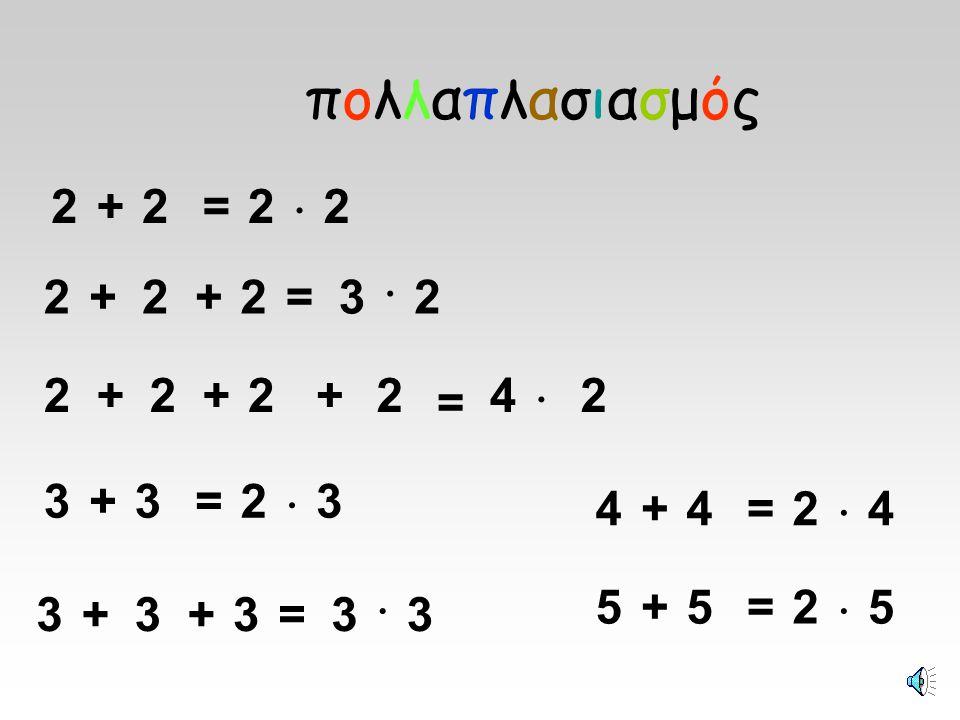 1  3=3 πολλαπλασιασμόςπολλαπλασιασμός 2  3=6 3  3=9 1  4=4 2  4=8 1  5=5 2  5=