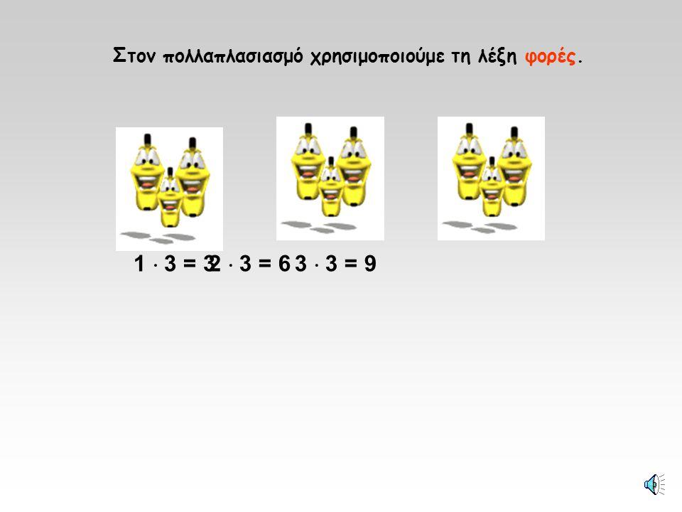 Ο πολλαπλασιασμός 1  2 = 2 Στον πολλαπλασιασμό χρησιμοποιούμε τη λέξη φορές. 2  2 = 43  2 = 64  2 = 85  2 = 10