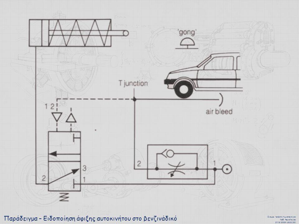 Παράδειγμα – Ειδοποίηση άφιξης αυτοκινήτου στο βενζινάδικό Όνομα : Λεκάκης Κωνσταντίνος Καθ.