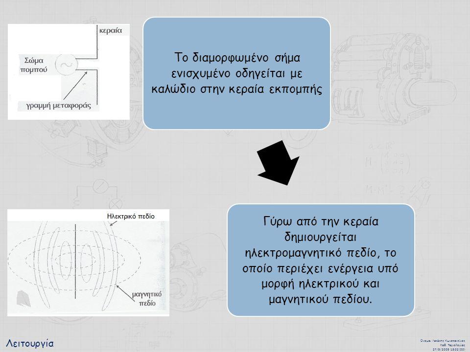 Λειτουργία Όνομα : Λεκάκης Κωνσταντίνος Καθ. Τεχνολογίας 27/9/2009 13:02 (00) Το διαμορφωμένο σήμα ενισχυμένο οδηγείται με καλώδιο στην κεραία εκπομπή