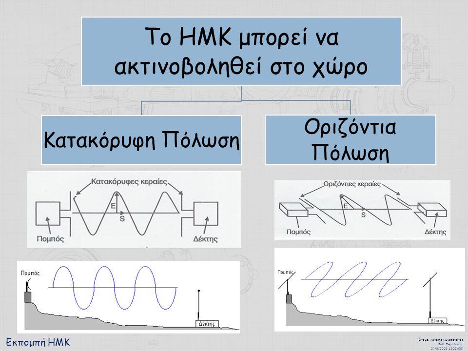 Εκπομπή ΗΜΚ Όνομα : Λεκάκης Κωνσταντίνος Καθ.