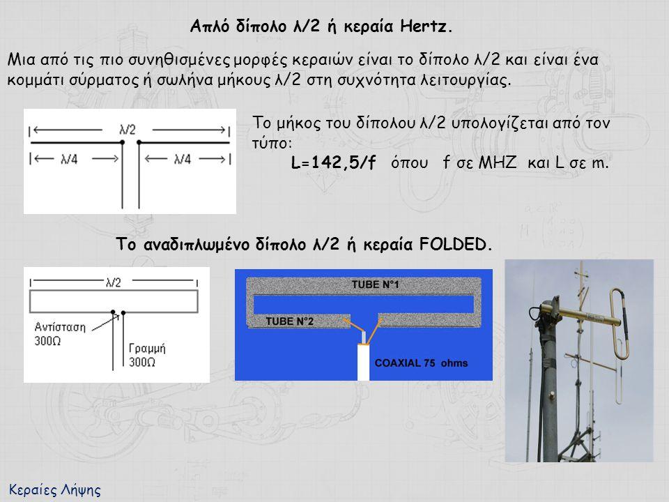 Κεραίες Λήψης Απλό δίπολο λ/2 ή κεραία Hertz.