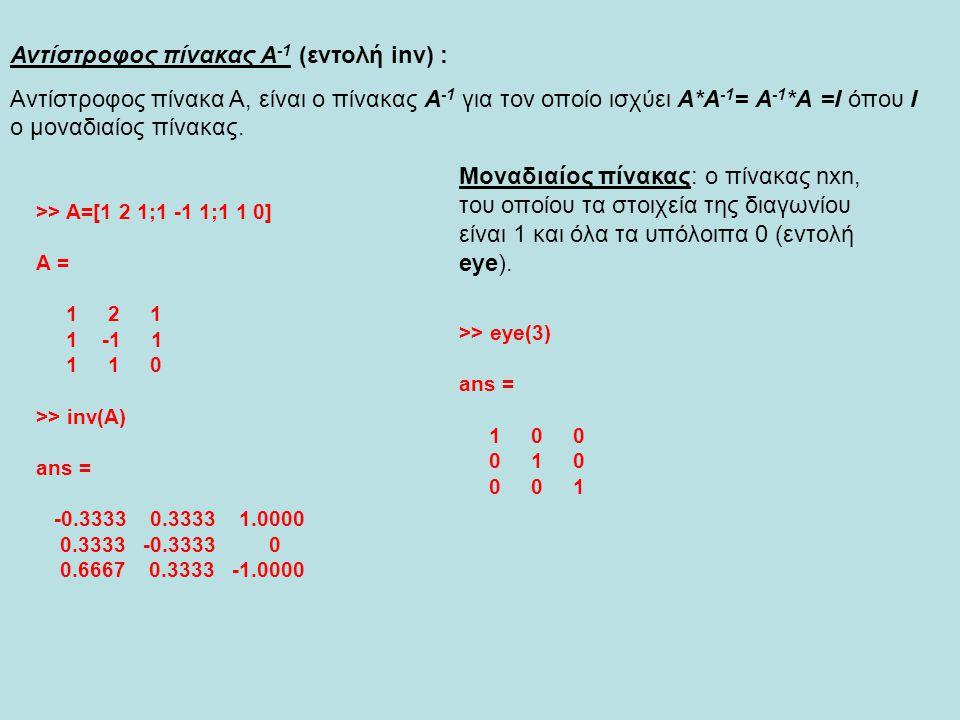 Αντίστροφος πίνακας Α -1 (εντολή inv) : Αντίστροφος πίνακα Α, είναι ο πίνακας Α -1 για τον οποίο ισχύει Α*Α -1 = Α -1 *Α =Ι όπου Ι ο μοναδιαίος πίνακα