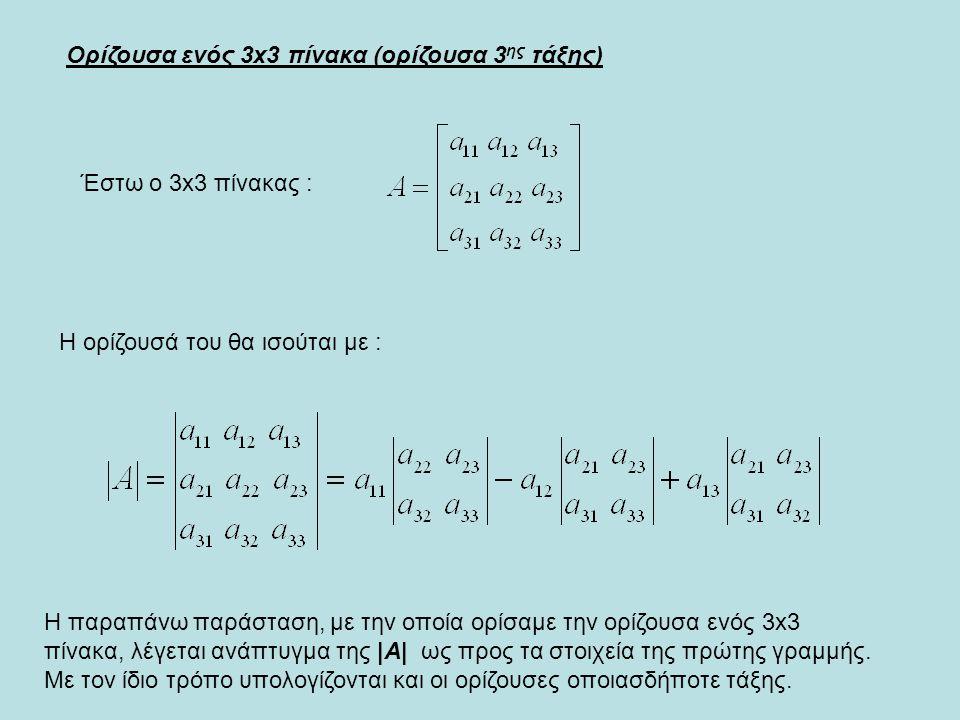 Ορίζουσα ενός 3x3 πίνακα (ορίζουσα 3 ης τάξης) Έστω ο 3x3 πίνακας : Η ορίζουσά του θα ισούται με : Η παραπάνω παράσταση, με την οποία ορίσαμε την ορίζ