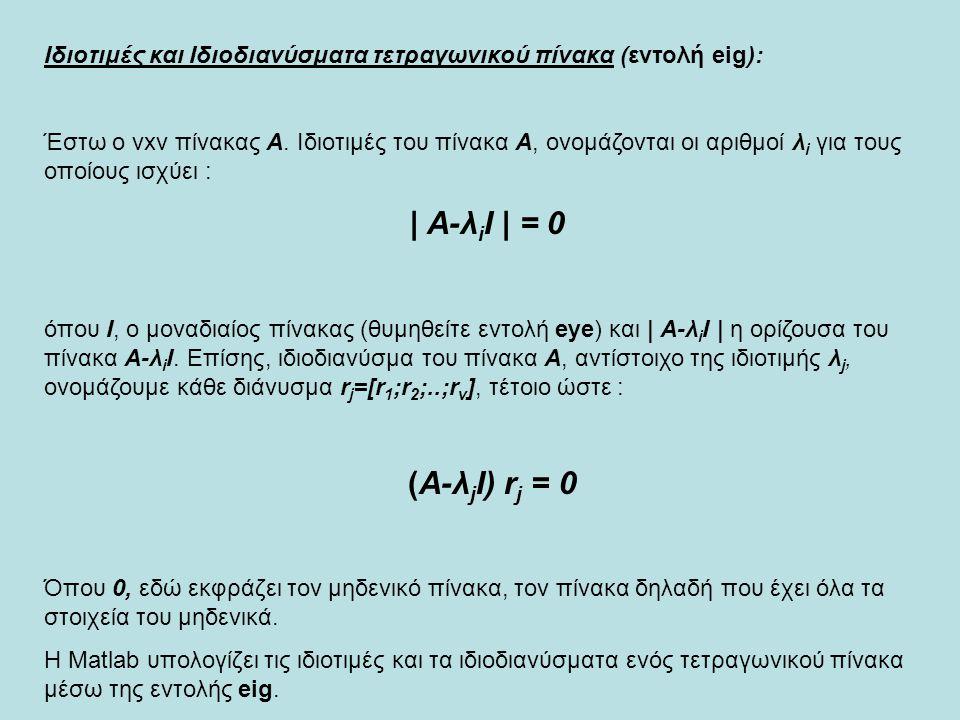 Ιδιοτιμές και Ιδιοδιανύσματα τετραγωνικού πίνακα (εντολή eig): Έστω ο νxν πίνακας Α. Ιδιοτιμές του πίνακα Α, ονομάζονται οι αριθμοί λ i για τους οποίο