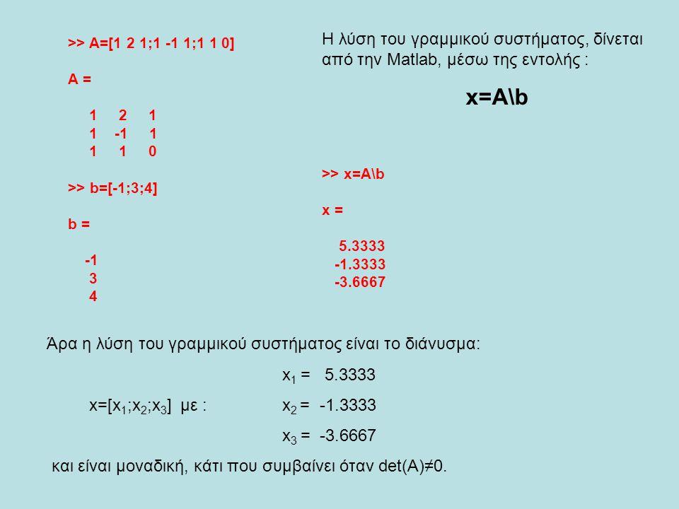 >> A=[1 2 1;1 -1 1;1 1 0] A = 1 2 1 1 -1 1 1 1 0 >> b=[-1;3;4] b = 3 4 Η λύση του γραμμικού συστήματος, δίνεται από την Matlab, μέσω της εντολής : x=A