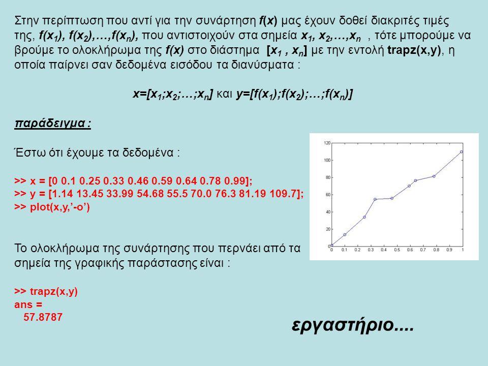 Στην περίπτωση που αντί για την συνάρτηση f(x) μας έχουν δοθεί διακριτές τιμές της, f(x 1 ), f(x 2 ),…,f(x n ), που αντιστοιχούν στα σημεία x 1, x 2,…