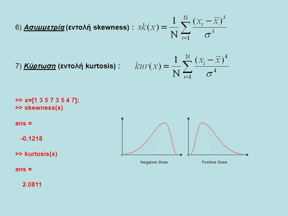 Γραμμική Άλγεβρα Όπως ήδη εχει αναφερθεί η βασική δομή της Matlab είναι ο πίνακας και η ειδική περιπτώση αυτού, το διάνυσμα.
