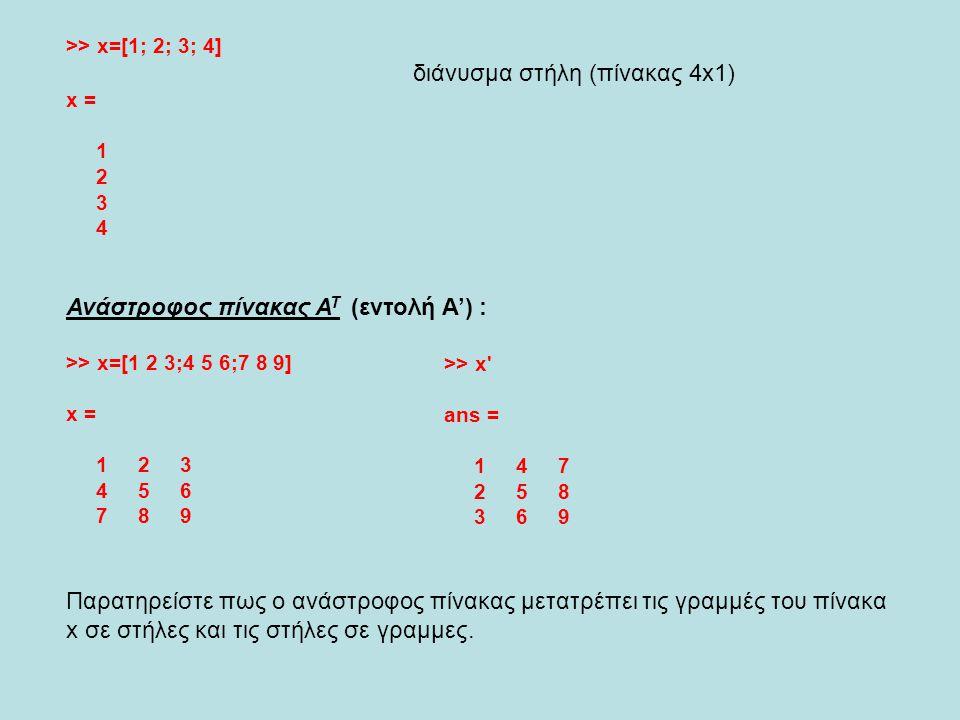 >> x=[1; 2; 3; 4] διάνυσμα στήλη (πίνακας 4x1) x = 1 2 3 4 Ανάστροφος πίνακας Α Τ (εντολή Α') : >> x=[1 2 3;4 5 6;7 8 9] x = 1 2 3 4 5 6 7 8 9 Παρατηρ