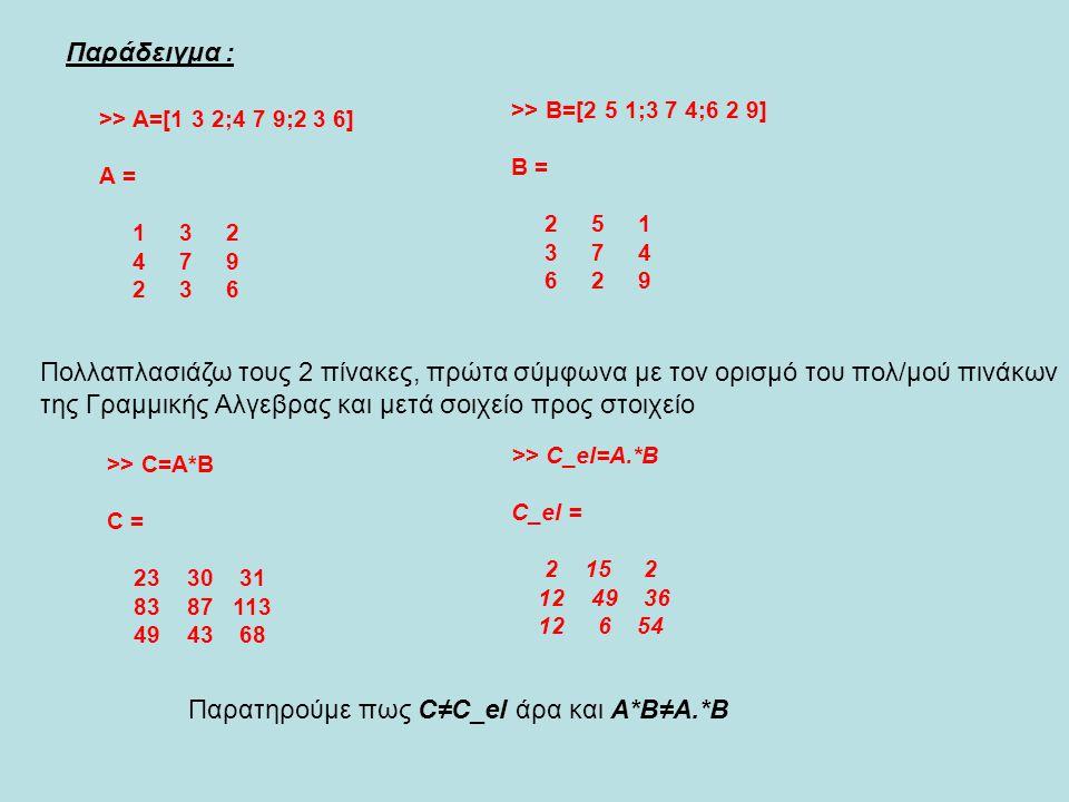 Αντίστροφος πίνακας Α -1 (εντολή inv) : Αντίστροφος πίνακα Α, είναι ο πίνακας Α -1 για τον οποίο ισχύει Α*Α -1 = Α -1 *Α =Ι όπου Ι ο μοναδιαίος πίνακας.
