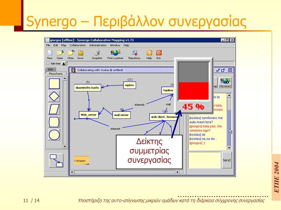 ΕΤΠΕ 2004 11 / 14 Υποστήριξη της αυτο-επίγνωσης µικρών οµάδων κατά τη διάρκεια σύγχρονης συνεργασίας Synergo – Περιβάλλον συνεργασίας Δείκτης συμμετρίας συνεργασίας
