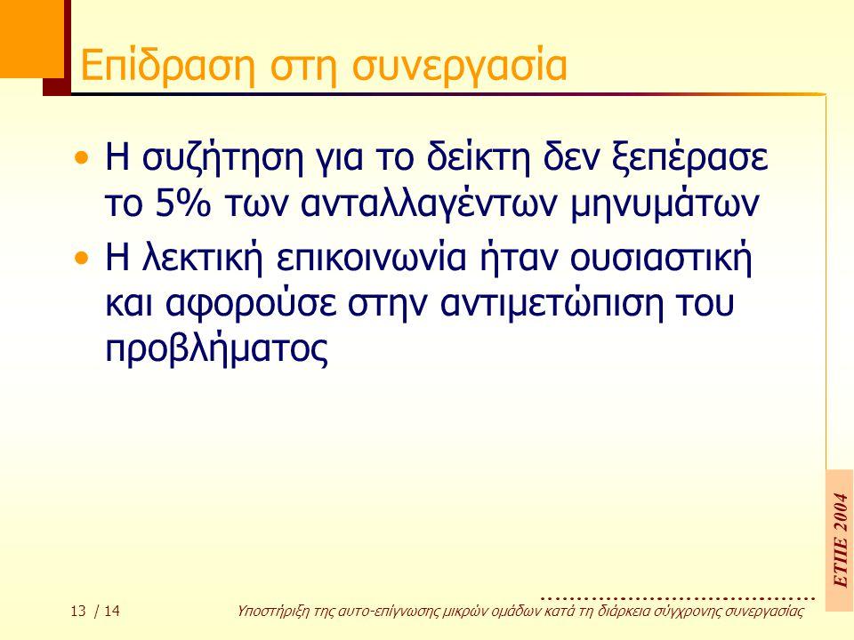 ΕΤΠΕ 2004 13 / 14 Υποστήριξη της αυτο-επίγνωσης µικρών οµάδων κατά τη διάρκεια σύγχρονης συνεργασίας Επίδραση στη συνεργασία Η συζήτηση για το δείκτη δεν ξεπέρασε το 5% των ανταλλαγέντων µηνυµάτων Η λεκτική επικοινωνία ήταν ουσιαστική και αφορούσε στην αντιµετώπιση του προβλήµατος