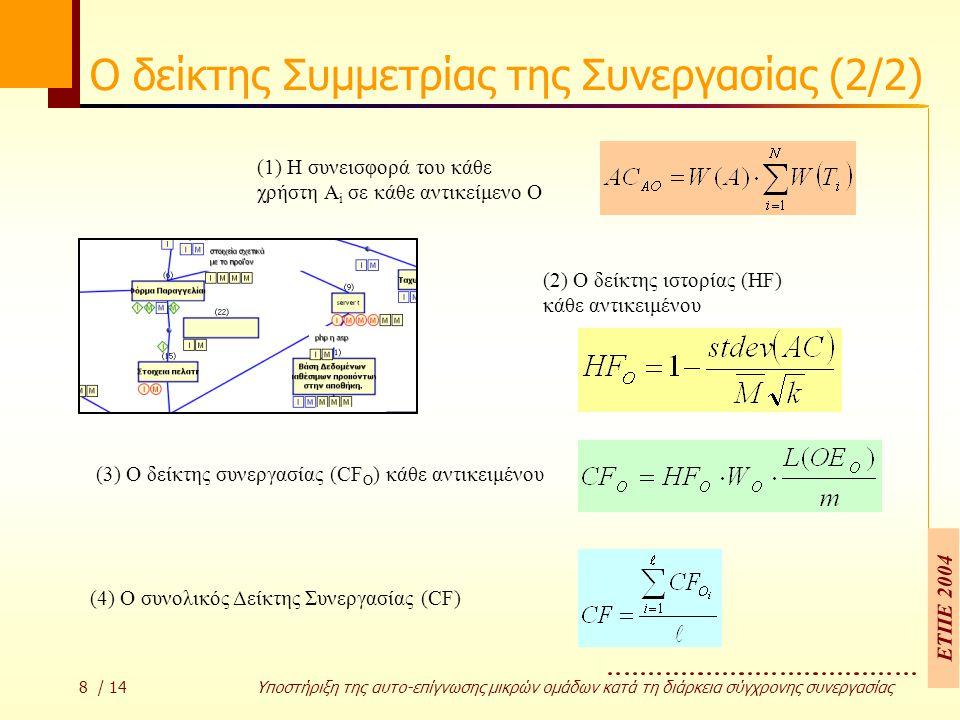 ΕΤΠΕ 2004 8 / 14 Υποστήριξη της αυτο-επίγνωσης µικρών οµάδων κατά τη διάρκεια σύγχρονης συνεργασίας Ο δείκτης Συμμετρίας της Συνεργασίας (2/2) (1) Η συνεισφορά του κάθε χρήστη A i σε κάθε αντικείμενο O (2) Ο δείκτης ιστορίας (HF) κάθε αντικειμένου (3) Ο δείκτης συνεργασίας (CF Ο ) κάθε αντικειμένου (4) Ο συνολικός Δείκτης Συνεργασίας (CF)