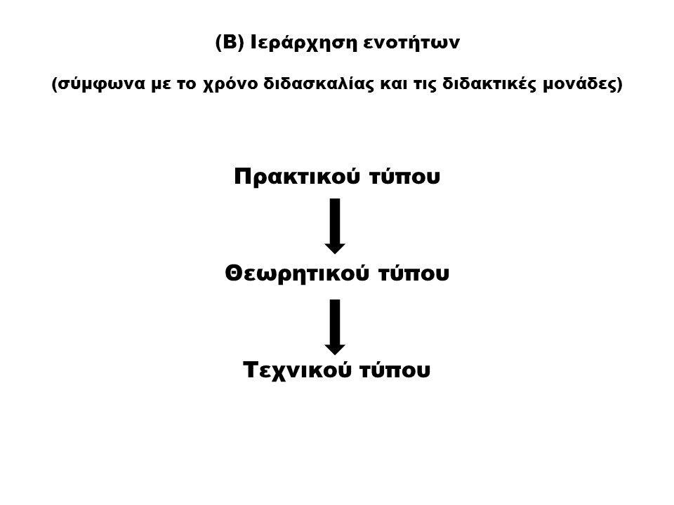 (B) Ιεράρχηση ενοτήτων (σύμφωνα με το χρόνο διδασκαλίας και τις διδακτικές μονάδες) Πρακτικού τύπου Θεωρητικού τύπου Τεχνικού τύπου