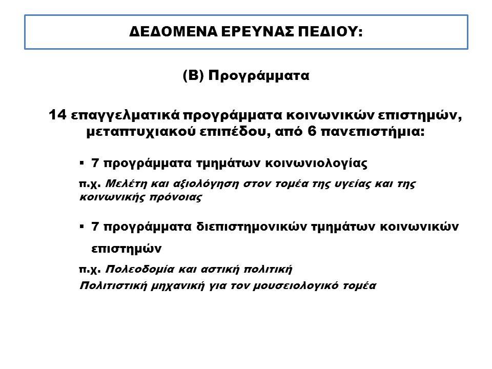 Σημεία-κλειδιά για τη γαλλική πολιτική «επαγγελματικοποίησης» των σπουδών: (Α) Νομοθετικά κείμενα για την ανώτατη εκπαίδευση:  1984, Νόμος Savary: - νέες αποστολές για τα πανεπιστήμια: «περιφερειακή και εθνική οικονομική ανάπτυξη/ πολιτική απασχόλησης» - «συνεχής αναθεώρηση των προγραμμάτων σύμφωνα με την εξέλιξη των αναγκών της αγοράς εργασίας»  2002, Μεταρρύθμιση LMD: - «ανανέωση/επινόηση νέων προγραμμάτων» - «ανάπτυξη της επαγγελματικοποίησης των σπουδών»  2007, Νόμος LRU: - 3 η επίσημη αποστολή: « επαγγελματική καθοδήγηση και ένταξη των φοιτητών » (Β) 1980-...: Εθνικές εκθέσεις πραγματογνωμόνων (ειδικές επιτροπές και εκπρόσωποι εργοδοτών) (Γ) 2002-...: Εγκύκλιοι της Γενικής Διεύθυνσης Ανώτατης Εκπαίδευσης