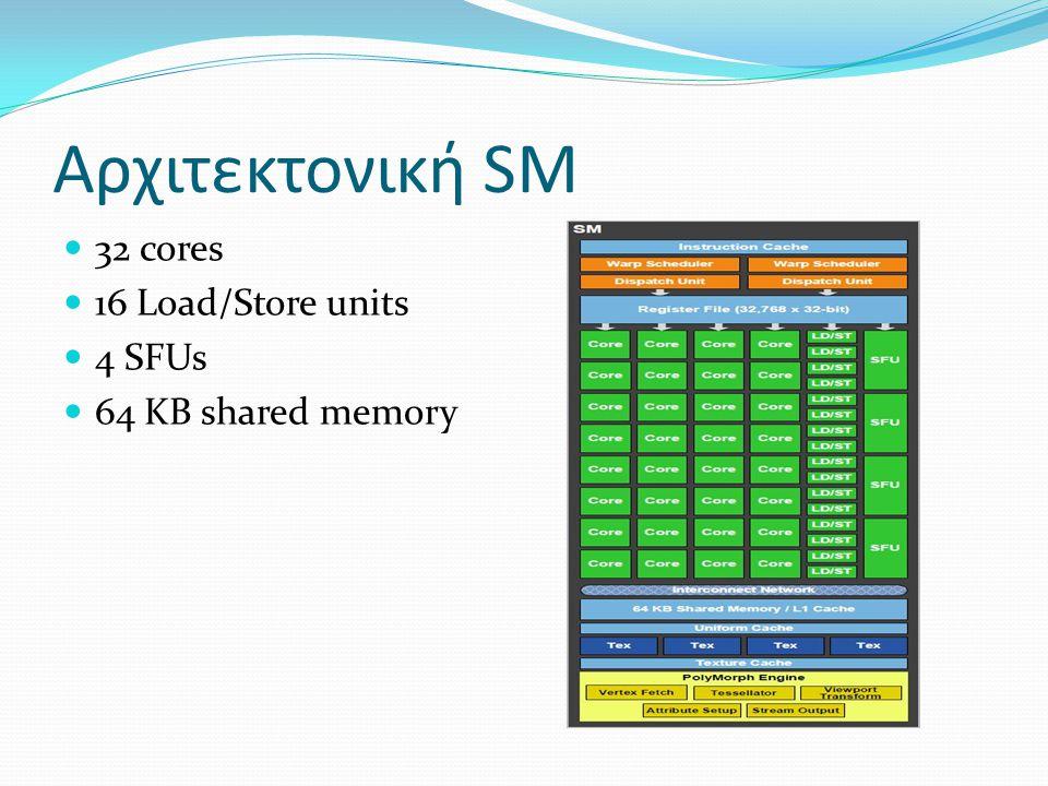 Αρχιτεκτονική SM 32 cores 16 Load/Store units 4 SFUs 64 KB shared memory