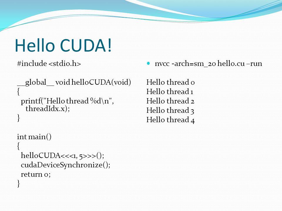 Hello CUDA.