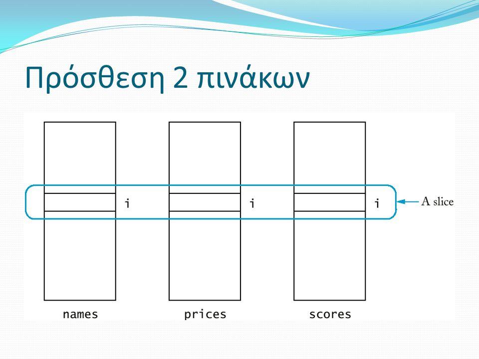 Πρόσθεση 2 πινάκων
