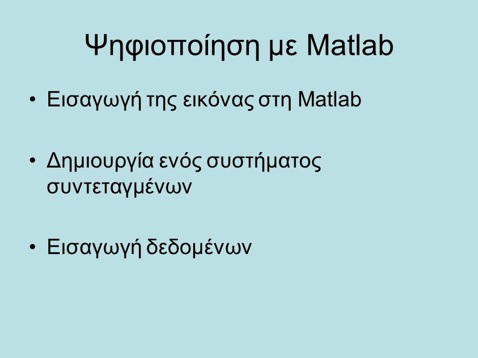 Ψηφιοποίηση με Matlab Εισαγωγή της εικόνας στη Matlab Δημιουργία ενός συστήματος συντεταγμένων Εισαγωγή δεδομένων
