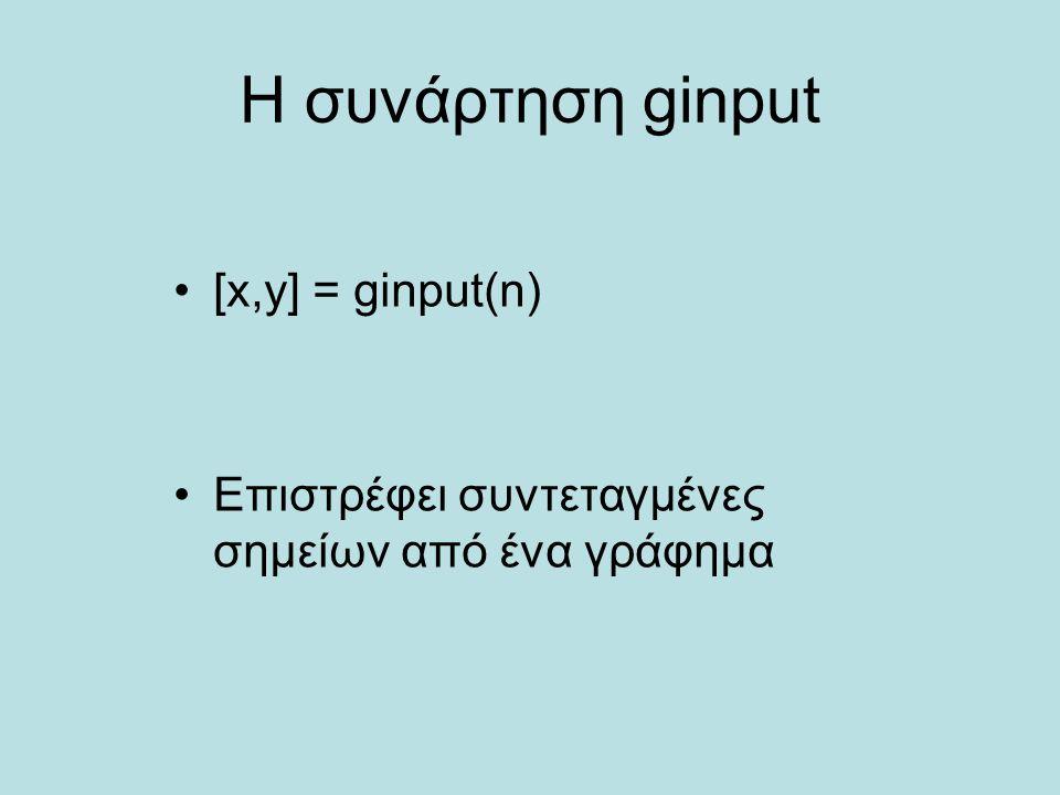 Η συνάρτηση ginput [x,y] = ginput(n) Επιστρέφει συντεταγμένες σημείων από ένα γράφημα
