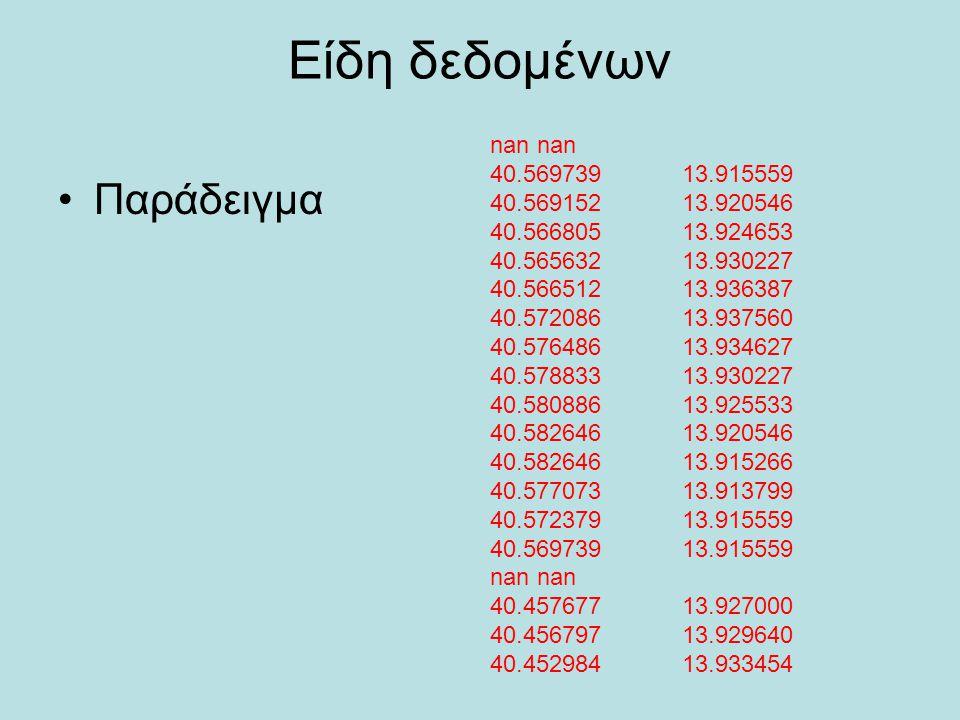 Είδη δεδομένων Παράδειγμα nan 40.56973913.915559 40.56915213.920546 40.56680513.924653 40.56563213.930227 40.56651213.936387 40.57208613.937560 40.57648613.934627 40.57883313.930227 40.58088613.925533 40.58264613.920546 40.58264613.915266 40.57707313.913799 40.57237913.915559 40.56973913.915559 nan 40.45767713.927000 40.45679713.929640 40.45298413.933454