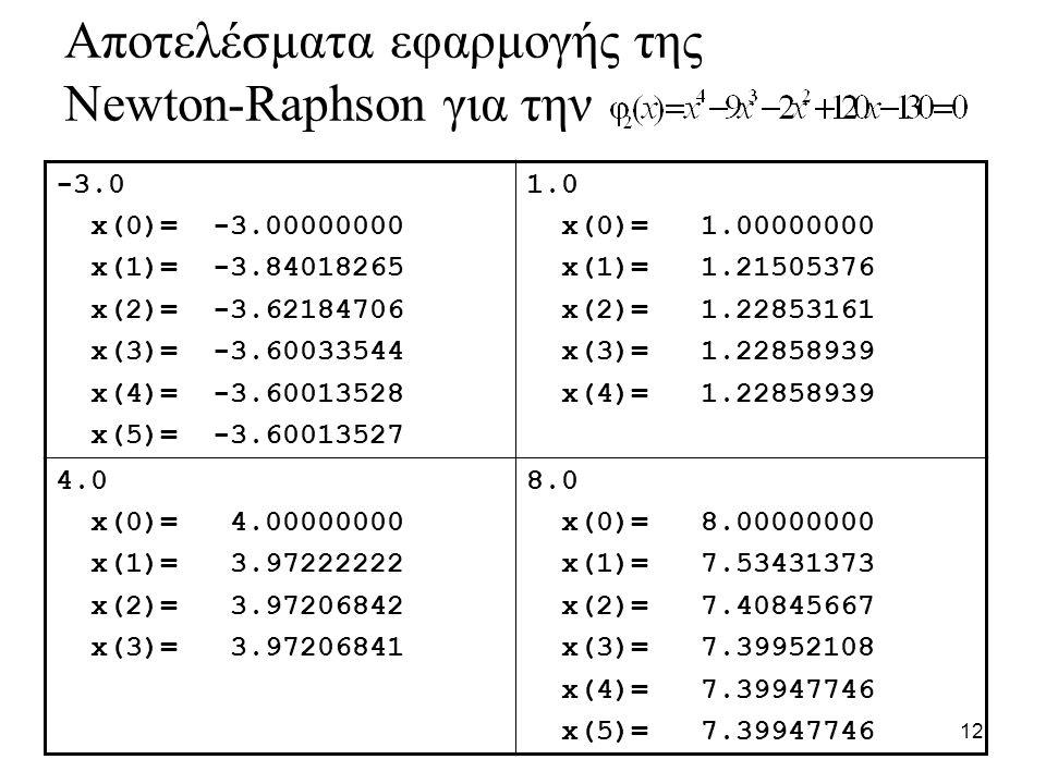 12 -3.0 x(0)= -3.00000000 x(1)= -3.84018265 x(2)= -3.62184706 x(3)= -3.60033544 x(4)= -3.60013528 x(5)= -3.60013527 1.0 x(0)= 1.00000000 x(1)= 1.21505376 x(2)= 1.22853161 x(3)= 1.22858939 x(4)= 1.22858939 4.0 x(0)= 4.00000000 x(1)= 3.97222222 x(2)= 3.97206842 x(3)= 3.97206841 8.0 x(0)= 8.00000000 x(1)= 7.53431373 x(2)= 7.40845667 x(3)= 7.39952108 x(4)= 7.39947746 x(5)= 7.39947746 Αποτελέσματα εφαρμογής της Newton-Raphson για την