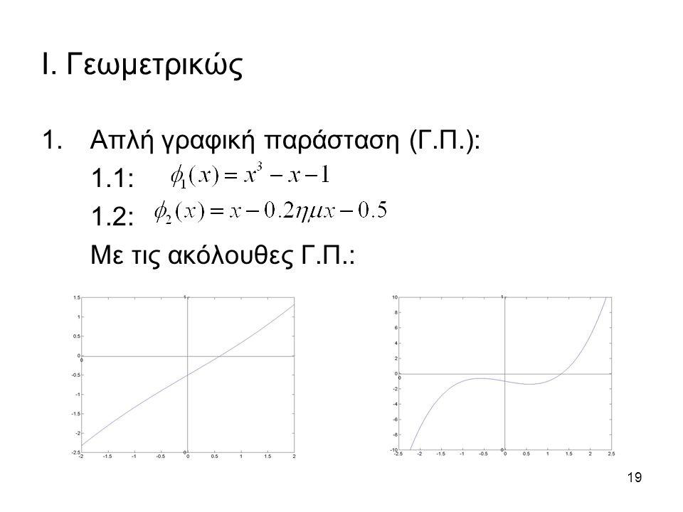 19 Ι. Γεωμετρικώς 1.Απλή γραφική παράσταση (Γ.Π.): 1.1: 1.2: Με τις ακόλουθες Γ.Π.: