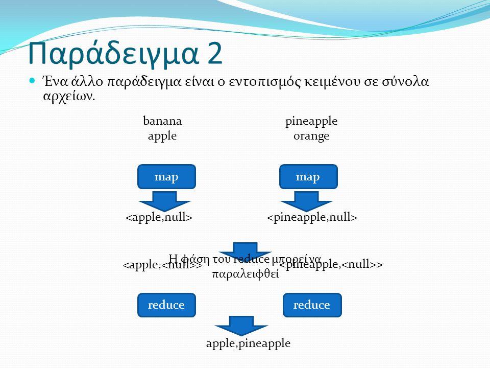 Παράδειγμα 2 Ένα άλλο παράδειγμα είναι ο εντοπισμός κειμένου σε σύνολα αρχείων. banana apple map reduce apple,pineapple > pineapple orange Η φάση του