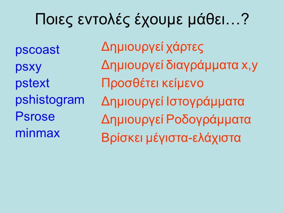 Ποιες εντολές έχουμε μάθει…? pscoast psxy pstext pshistogram Psrose minmax Δημιουργεί χάρτες Δημιουργεί διαγράμματα x,y Προσθέτει κείμενο Δημιουργεί Ι