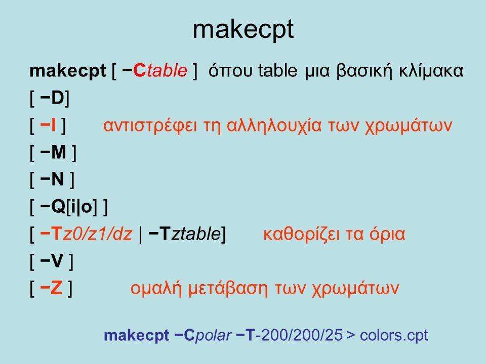 makecpt makecpt [ −Ctable ] όπου table μια βασική κλίμακα [ −D] [ −I ] αντιστρέφει τη αλληλουχία των χρωμάτων [ −M ] [ −N ] [ −Q[i|o] ] [ −Tz0/z1/dz |