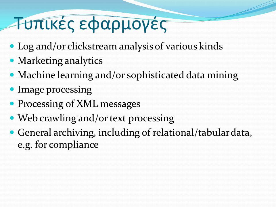 Τυπικές εφαρμογές Log and/or clickstream analysis of various kinds Marketing analytics Machine learning and/or sophisticated data mining Image process