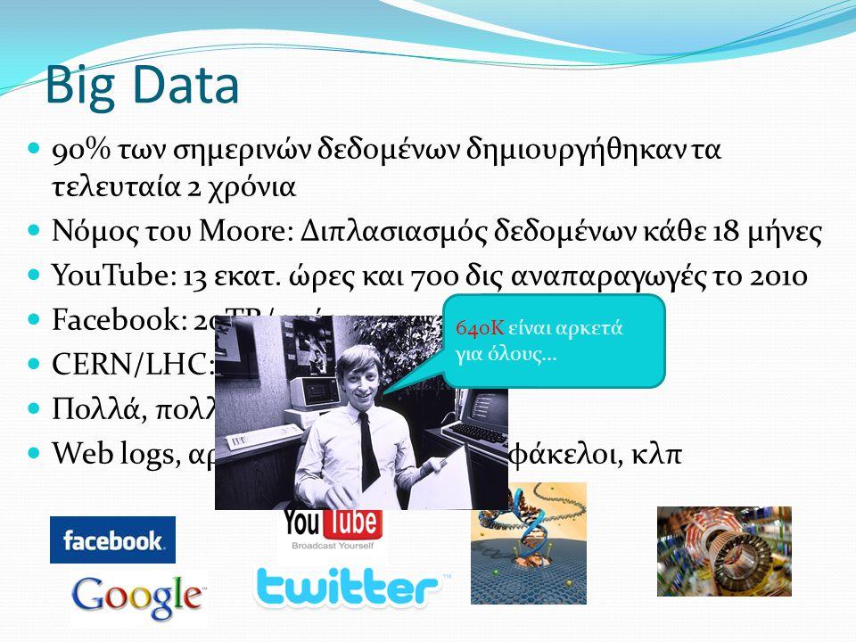 Big Data 90% των σημερινών δεδομένων δημιουργήθηκαν τα τελευταία 2 χρόνια Νόμος του Moore: Διπλασιασμός δεδομένων κάθε 18 μήνες YouTube: 13 εκατ. ώρες