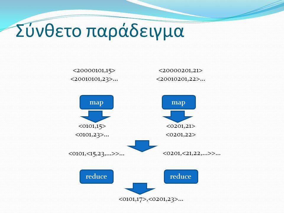 Σύνθετο παράδειγμα... map reduce...,... >......