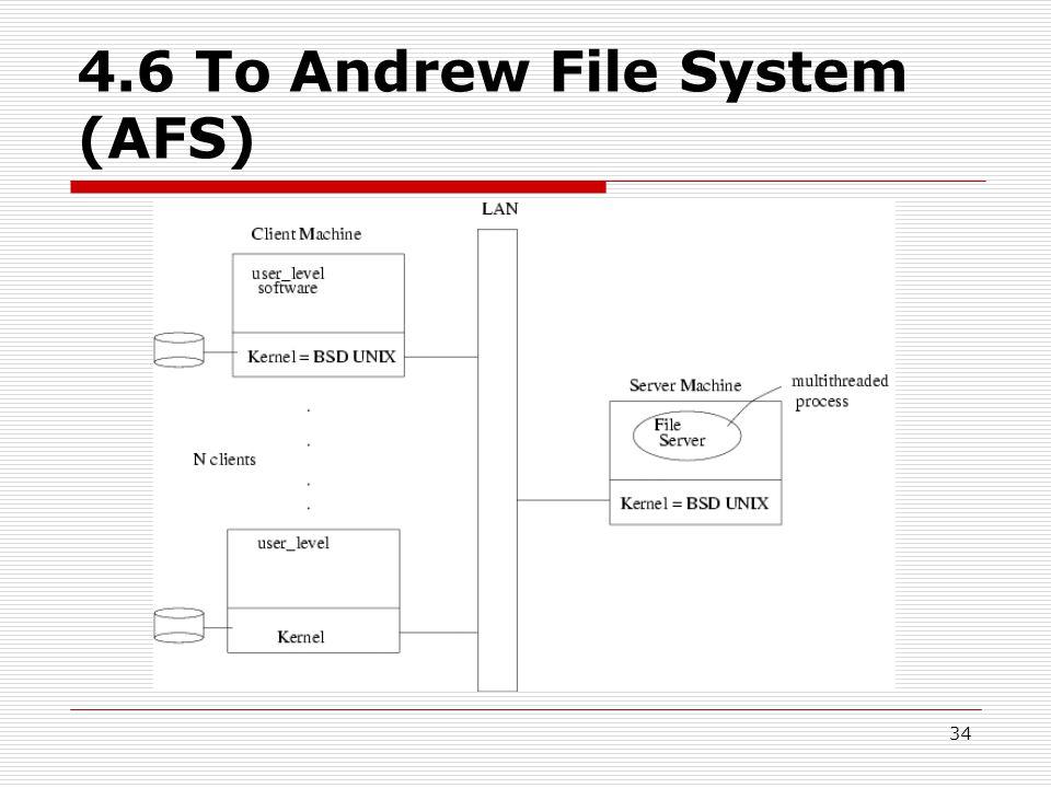4.6 Το Andrew File System (AFS) 34