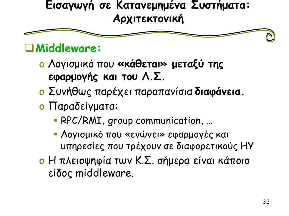 32 Εισαγωγή σε Κατανεμημένα Συστήματα: Αρχιτεκτονική  Middleware: oΛογισμικό που «κάθεται» μεταξύ της εφαρμογής και του Λ.Σ. oΣυνήθως παρέχει παραπαν