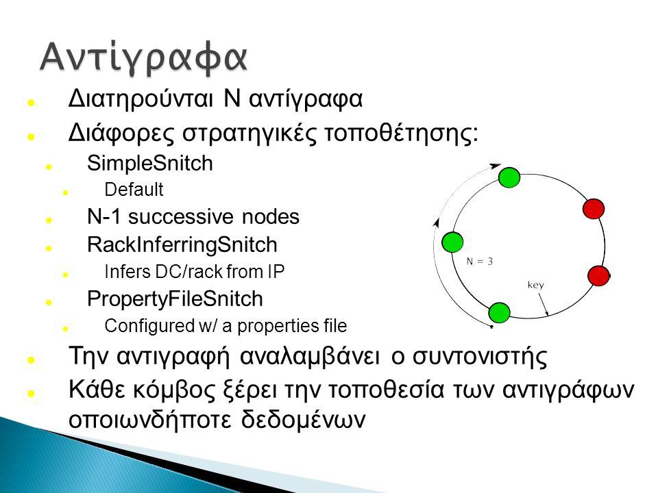 Διατηρούνται Ν αντίγραφα Διάφορες στρατηγικές τοποθέτησης: SimpleSnitch Default N-1 successive nodes RackInferringSnitch Infers DC/rack from IP PropertyFileSnitch Configured w/ a properties file Την αντιγραφή αναλαμβάνει ο συντονιστής Κάθε κόμβος ξέρει την τοποθεσία των αντιγράφων οποιωνδήποτε δεδομένων