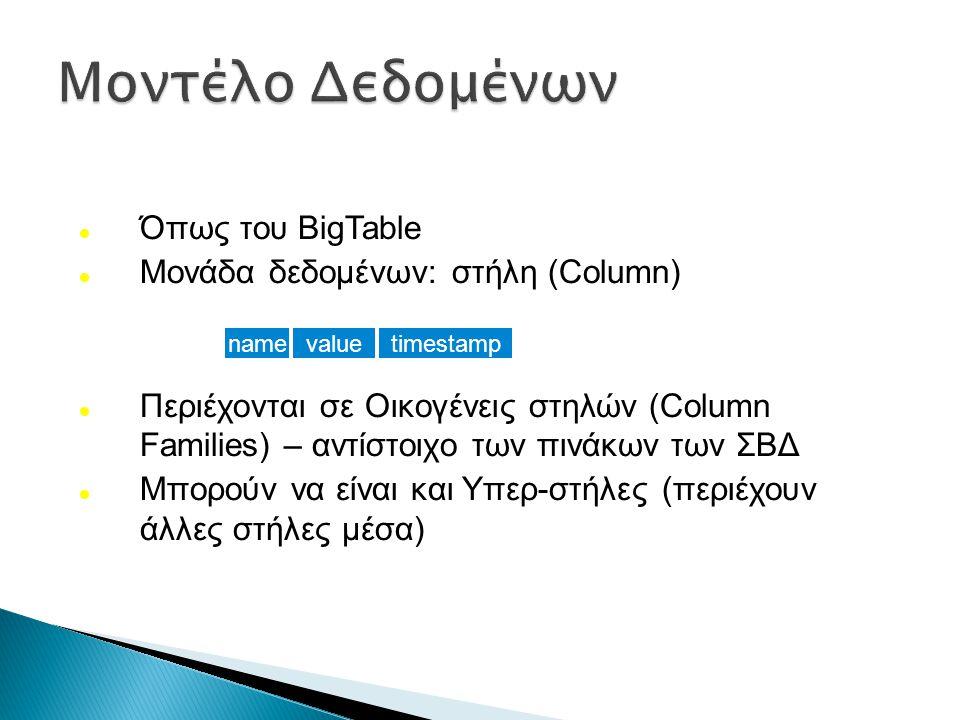 Όπως του BigTable Μονάδα δεδομένων: στήλη (Column) Περιέχονται σε Οικογένεις στηλών (Column Families) – αντίστοιχο των πινάκων των ΣΒΔ Μπορούν να είναι και Υπερ-στήλες (περιέχουν άλλες στήλες μέσα) namevaluetimestamp