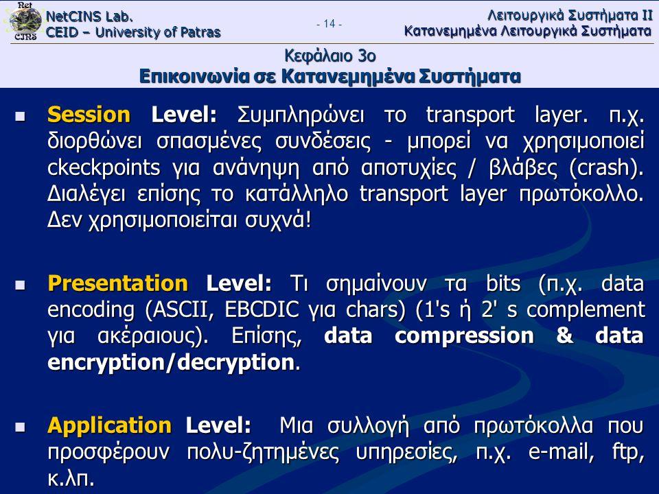 NetCINS Lab. CEID – University of Patras Λειτουργικά Συστήματα ΙΙ Κατανεμημένα Λειτουργικά Συστήματα - 14 - Κεφάλαιο 3ο Επικοινωνία σε Κατανεμημένα Συ