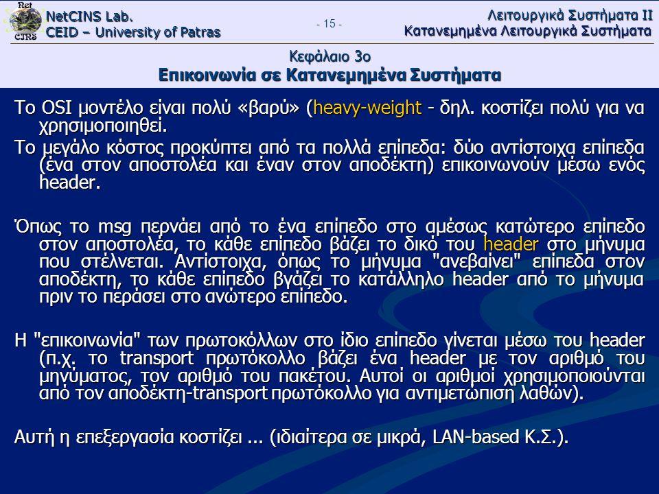 NetCINS Lab. CEID – University of Patras Λειτουργικά Συστήματα ΙΙ Κατανεμημένα Λειτουργικά Συστήματα - 15 - Κεφάλαιο 3ο Επικοινωνία σε Κατανεμημένα Συ
