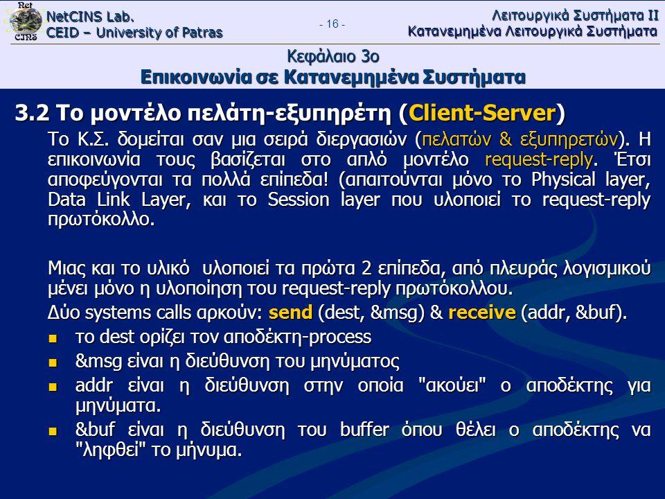 NetCINS Lab. CEID – University of Patras Λειτουργικά Συστήματα ΙΙ Κατανεμημένα Λειτουργικά Συστήματα - 16 - Κεφάλαιο 3ο Επικοινωνία σε Κατανεμημένα Συ
