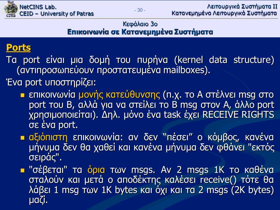 NetCINS Lab. CEID – University of Patras Λειτουργικά Συστήματα ΙΙ Κατανεμημένα Λειτουργικά Συστήματα - 30 - Κεφάλαιο 3ο Επικοινωνία σε Κατανεμημένα Συ