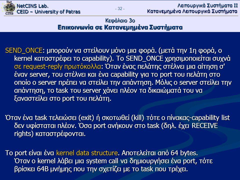 NetCINS Lab. CEID – University of Patras Λειτουργικά Συστήματα ΙΙ Κατανεμημένα Λειτουργικά Συστήματα - 32 - Κεφάλαιο 3ο Επικοινωνία σε Κατανεμημένα Συ