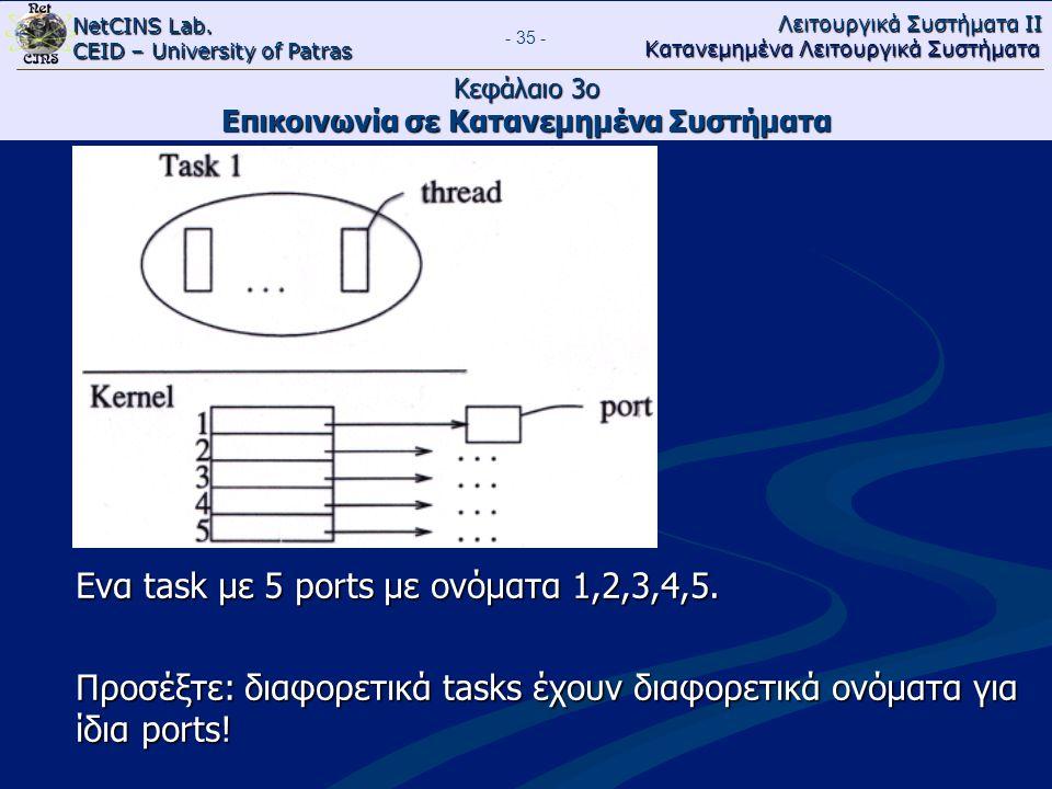NetCINS Lab. CEID – University of Patras Λειτουργικά Συστήματα ΙΙ Κατανεμημένα Λειτουργικά Συστήματα - 35 - Κεφάλαιο 3ο Επικοινωνία σε Κατανεμημένα Συ