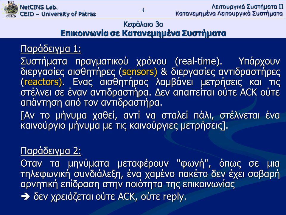 NetCINS Lab. CEID – University of Patras Λειτουργικά Συστήματα ΙΙ Κατανεμημένα Λειτουργικά Συστήματα - 4 - Κεφάλαιο 3ο Επικοινωνία σε Κατανεμημένα Συσ