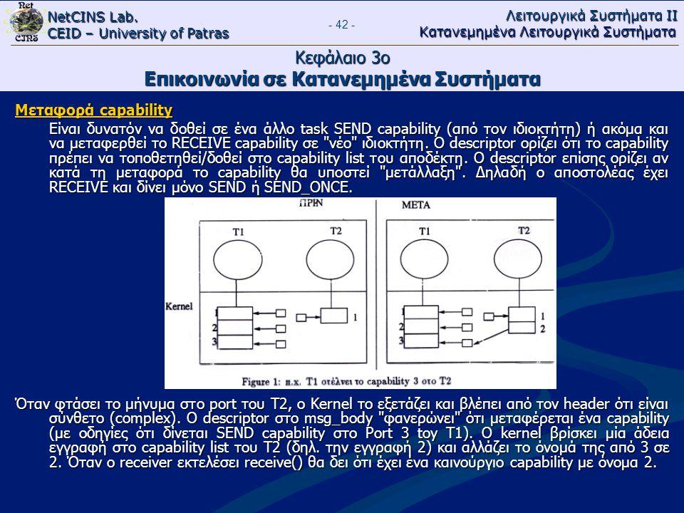 NetCINS Lab. CEID – University of Patras Λειτουργικά Συστήματα ΙΙ Κατανεμημένα Λειτουργικά Συστήματα - 42 - Κεφάλαιο 3ο Επικοινωνία σε Κατανεμημένα Συ