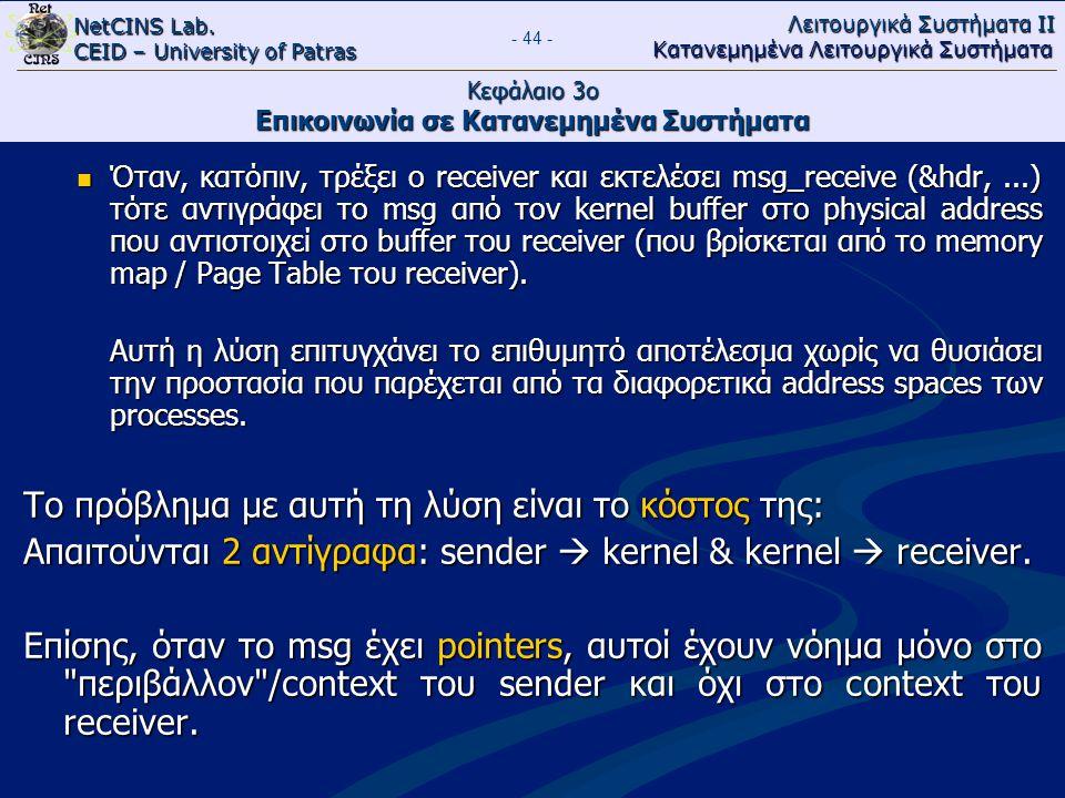 NetCINS Lab. CEID – University of Patras Λειτουργικά Συστήματα ΙΙ Κατανεμημένα Λειτουργικά Συστήματα - 44 - Κεφάλαιο 3ο Επικοινωνία σε Κατανεμημένα Συ
