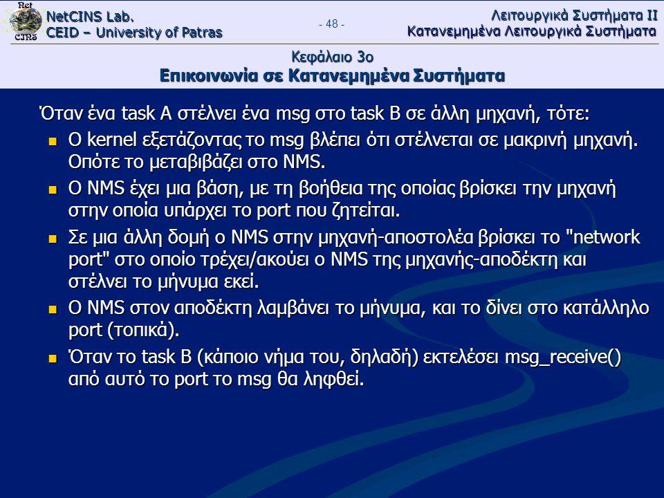 NetCINS Lab. CEID – University of Patras Λειτουργικά Συστήματα ΙΙ Κατανεμημένα Λειτουργικά Συστήματα - 48 - Κεφάλαιο 3ο Επικοινωνία σε Κατανεμημένα Συ